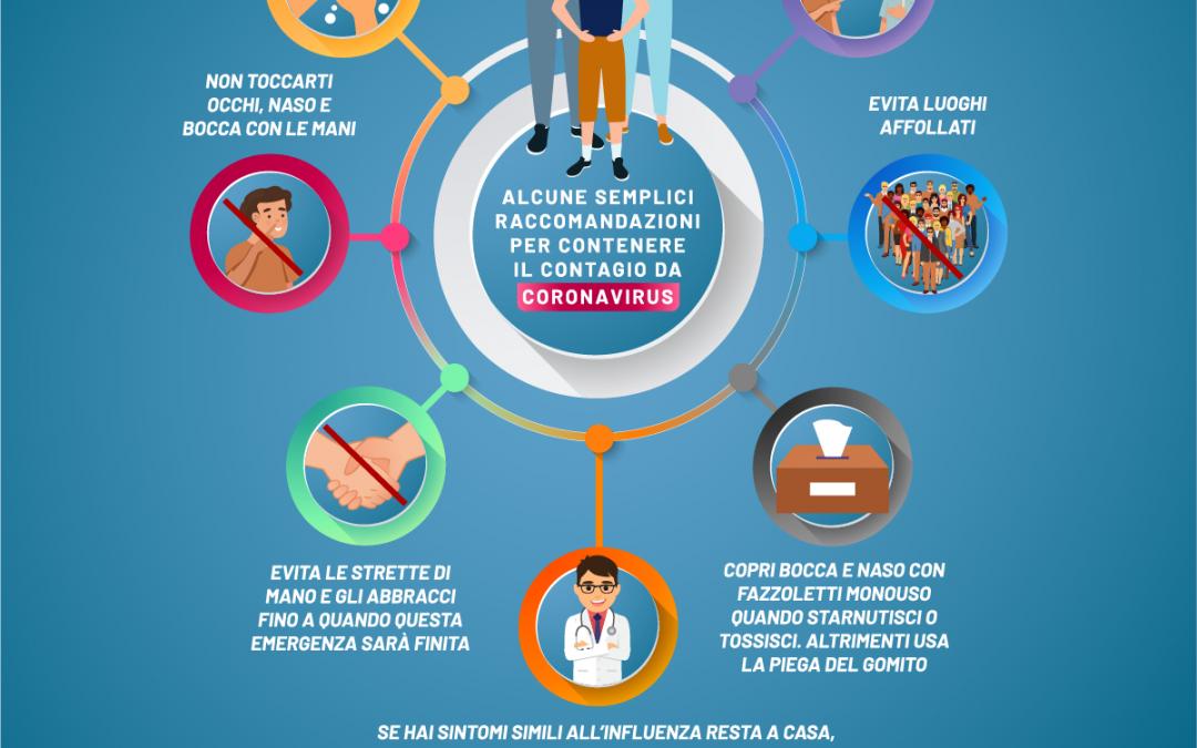 Coronavirus: sintomi e contagio del virus