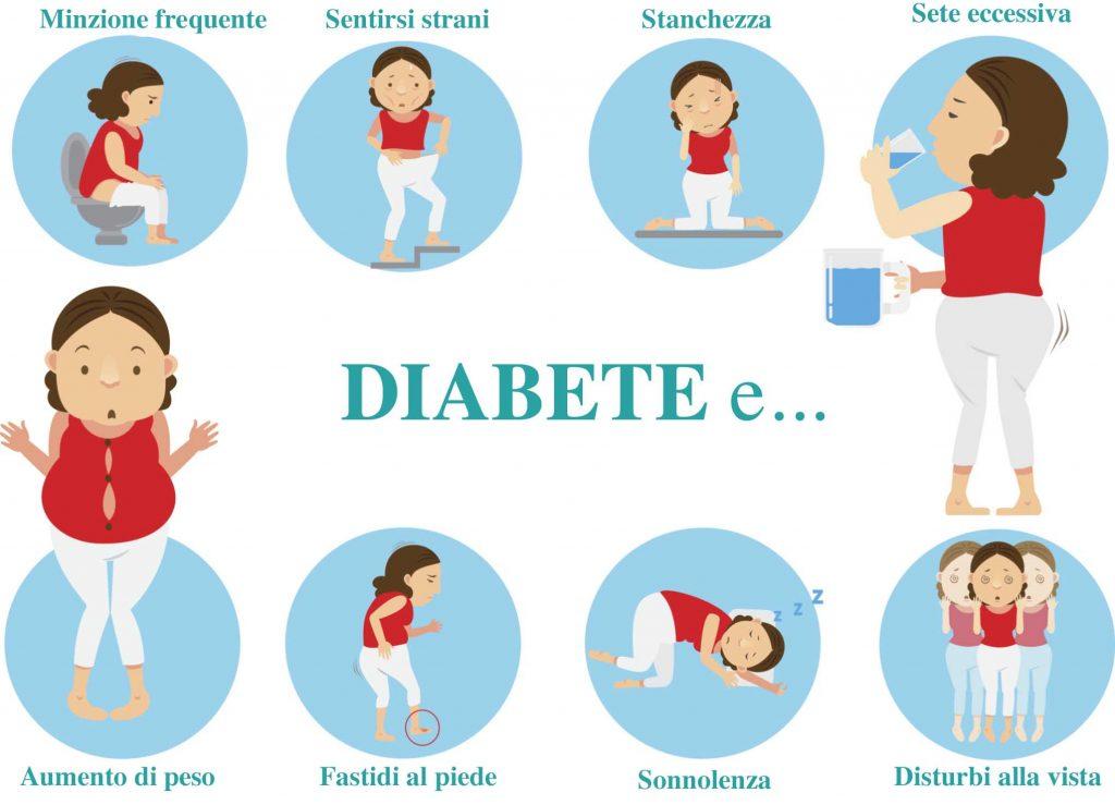 Prevenzione diabete e sintomi: illustrazione per riconoscerli tutti
